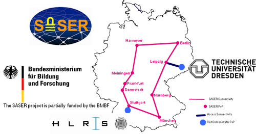 The SASER ring and endpoints at HLRS and TU-Dresden.