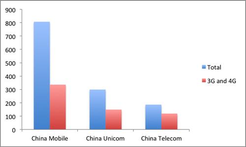 Source: companies