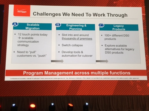 Sampath called a central office transformation a 'project manager's dream' as it has a lot of moving parts that have to be figured out, scaled and taken into account alongside legacy infrastructure.