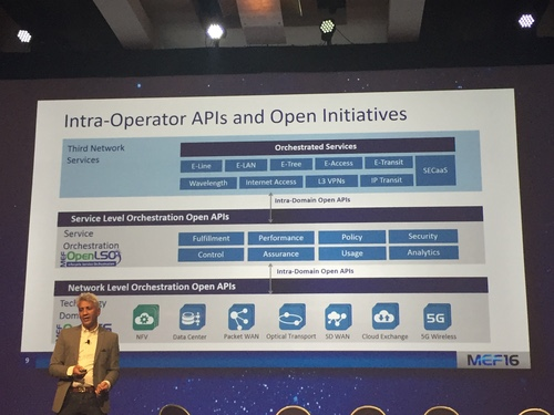 In his keynote, showing a slide outlining open source efforts.