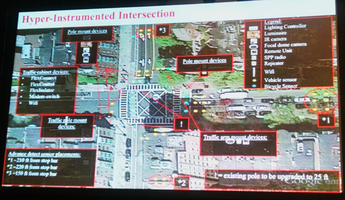 Image of Mass Ave and Beacon Street with an overlay of data showing where Verizon is deploying sensors, cameras and connectivity.