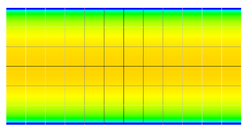 This equirectangular projection saturation map (source: YouTube) shows how the ratio of video pixel density to display pixel density  (a proxy for quality) is highest at the top and bottom of the screen. From low to high, color coding goes from red (lowest ratio) to orange, yellow, green and then to blue.