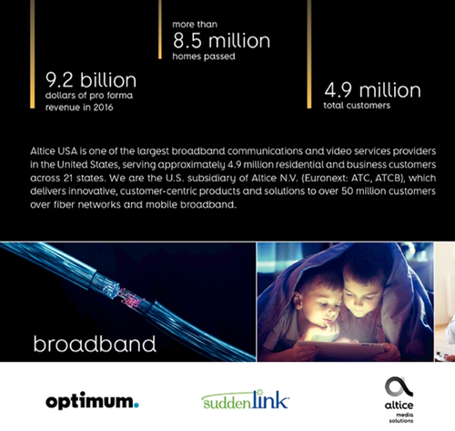 Source: Altice USA preliminary prospectus