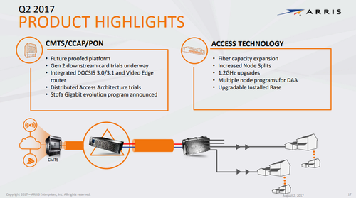 Highlights, per Arris, in the Network and Cloud business during Q2