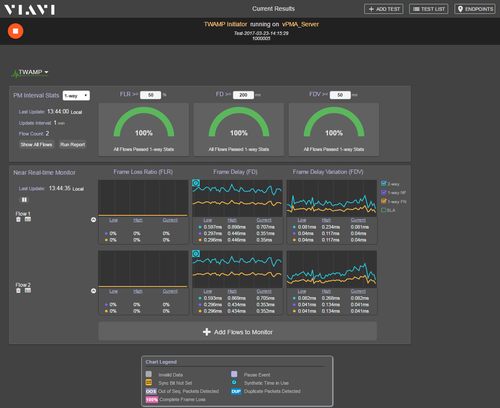Screenshot of user interface for Viavi Nitro vNet Fusion