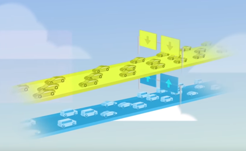 CableLabs illustrates Full Duplex DOCSIS with an analogy showing cars traveling at the same time in opposite directions.