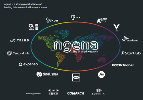 Ngena's alliance partners as of February 2018.