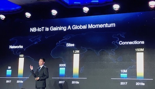 Edward Fan, Huawei's vice president of carrier business group marketing, sees big things for NB-IoT this year.
