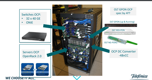 An OnLife CTpd rack of OCP server, switch and OLT elements (image from a November 2017 presentation).
