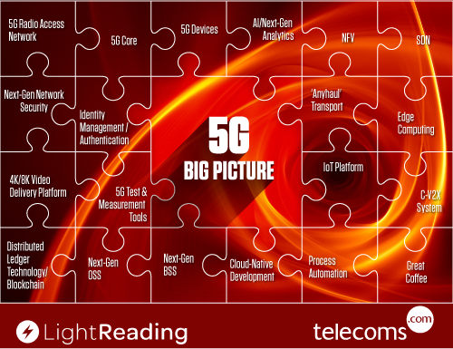Piecing Together the 5G Big Picture