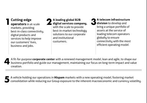 Telefonica's 5-Point Plan (PDF).