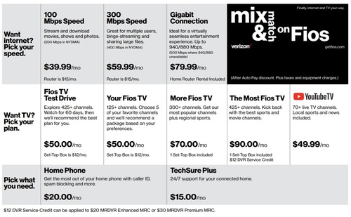 Verizon's new 'Mix & Match' plans are intended to target the cable industry.(Source: Verizon)