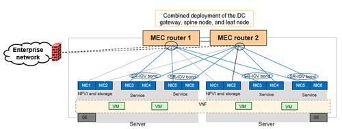 Figure 1-6 MEC network model
