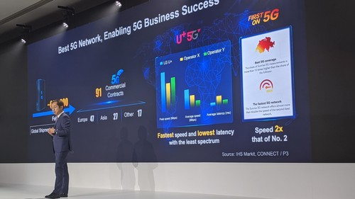 Huawei's carrier group president Ryan Ding talks up his company's 5G performance.