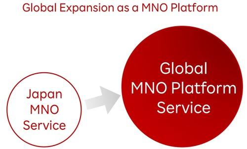 Rakuten officials have been discussing some kind of global mobile platform.  (Source: Rakuten)