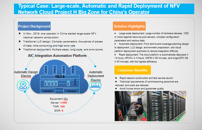Promoting Large-Scale and Fast Automatic Deployment of the NFV Network Cloud Project of China Mobile