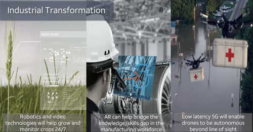 AT&T's Gilbert touted a number of industrial activities that advanced 5G and 6G might enable. Click here for a larger version of this image. (Source: AT&T)
