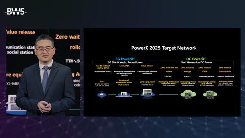 Dr. Fang Liangzhou, CMO of Huawei Digital Power Product Line