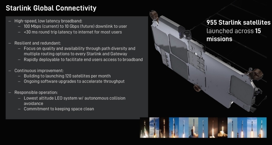 Click here for a larger version of this image.  