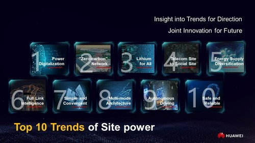 Ten trends of site power