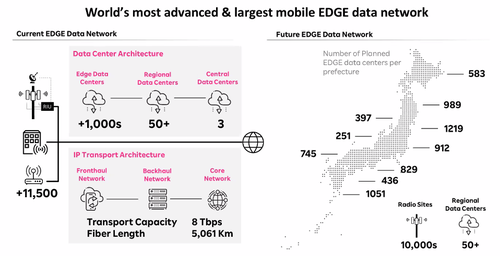 Rakuten outlined its edge computing network design in support of its 4G and 5G networks. Click here for a larger version of this image. (Source: Rakuten)