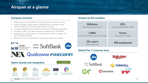Airspan outlined its business in its new investor presentation. Click here for a larger version of this image. (Source: Airspan)