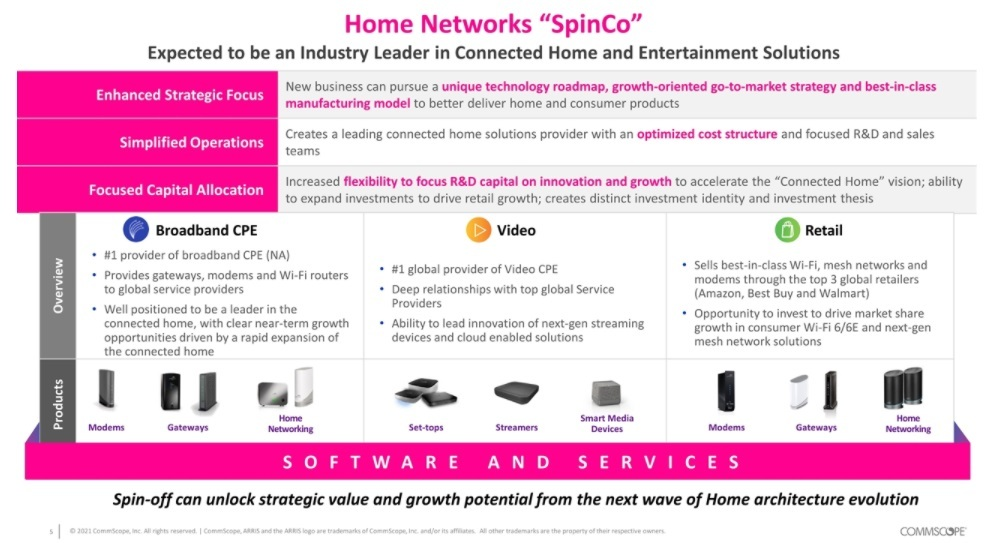The piece of the business to be spun-off by CommScope includes broadband and video CPE for service providers, along with a retail business that hawks modems, gateways and home networking gear.  