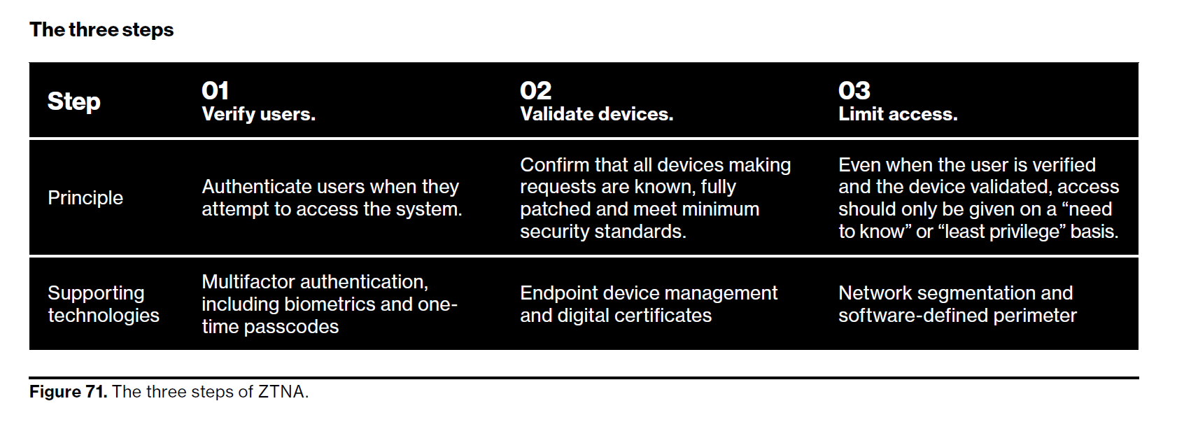 View a larger version of this image here. (Source: Verizon Business)