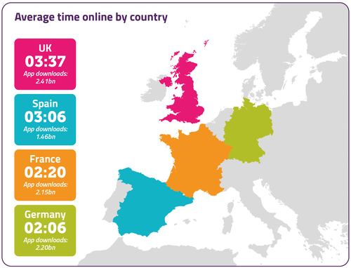 Pull your finger out, Germany  (Source: Ofcom)