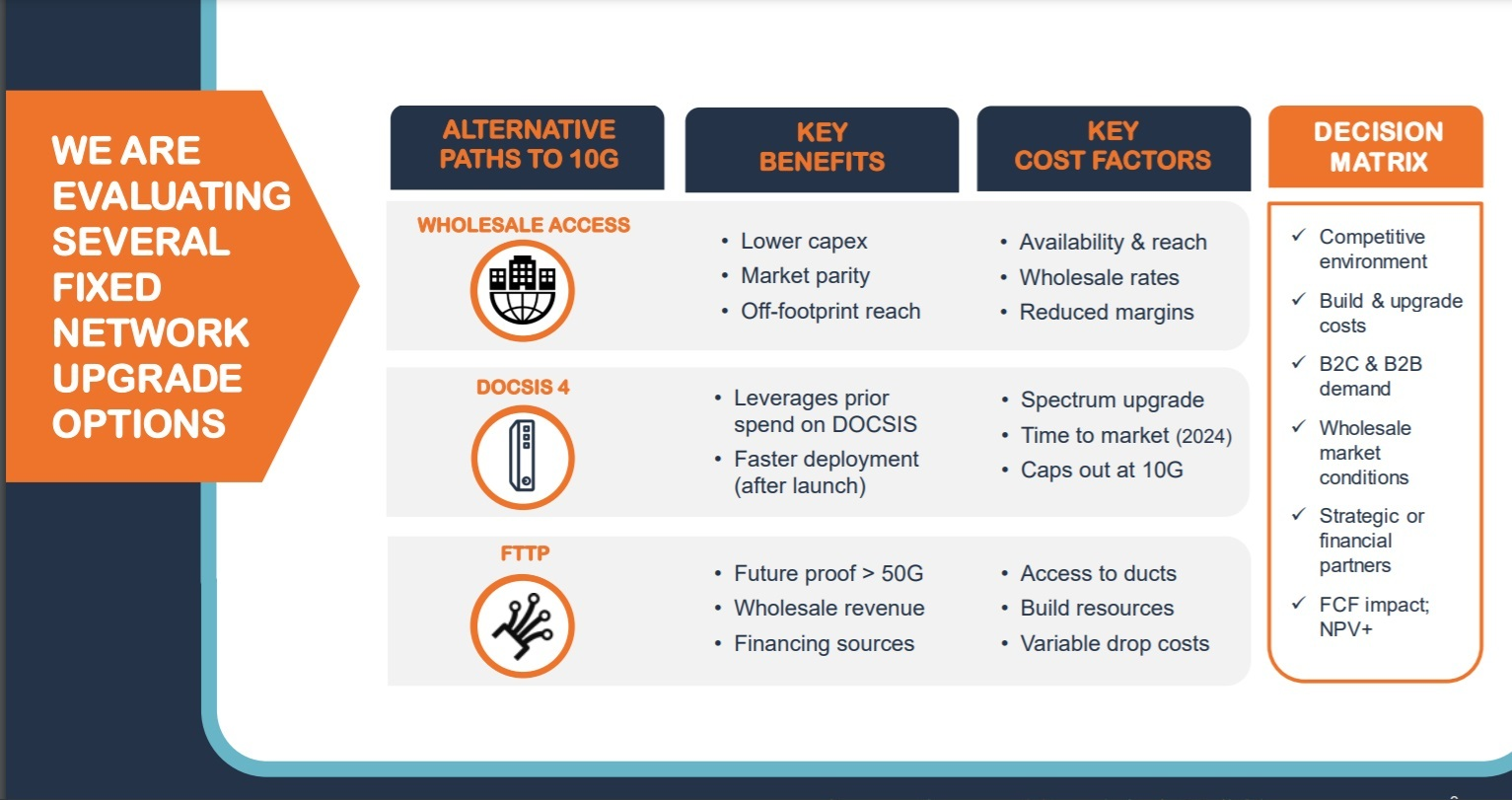 Click here for a larger version of this image.   (Source: Liberty Global)