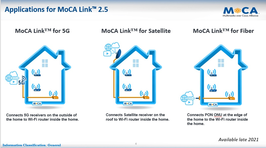 The Multimedia over Coax Alliance has identified a set of deployment scenarios for the emerging MoCA Link standard.   Click here for a larger version of this image.   (Image source: MoCA)