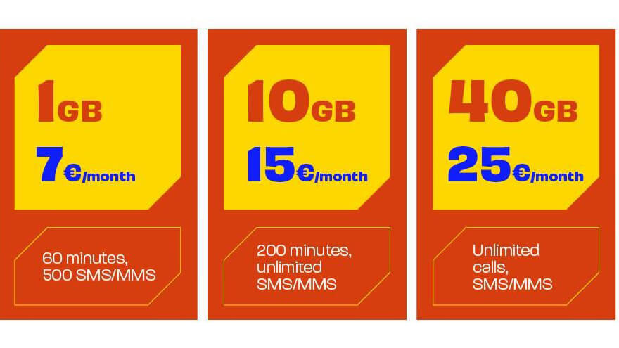 Cheap and cheerful: Orange Belgium's new hey! brand is data heavy with no frills, priced to attract young people.  (Source: Orange Belgium)
