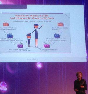 IMG_6261 gayle women in big data