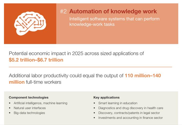 mckinsey automation of knowledge workl