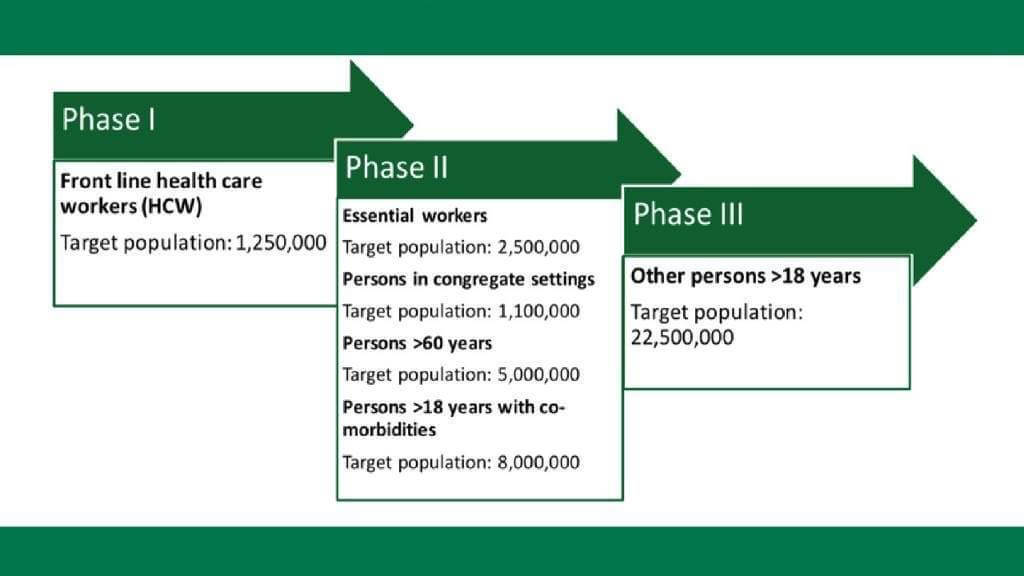 Image source: SA Health Minister Dr. Zweli Mkhize's Twitter account.