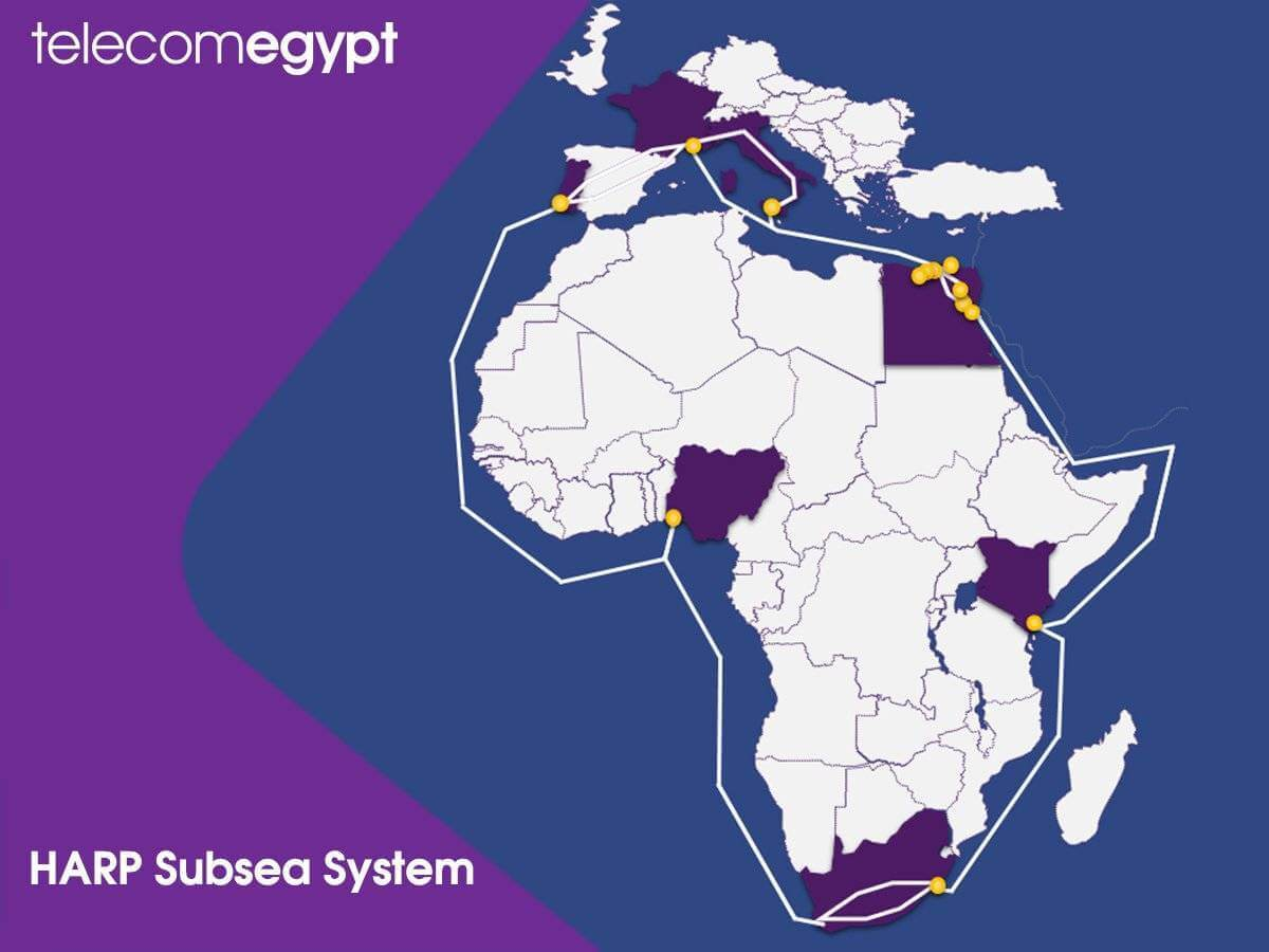 The planned HARP cable system   (Source: Telecom Egypt)
