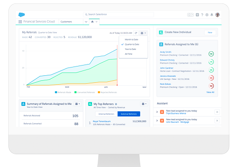 Salesforce Financial Services Cloud for Retail Banking (Source: Salesforce)