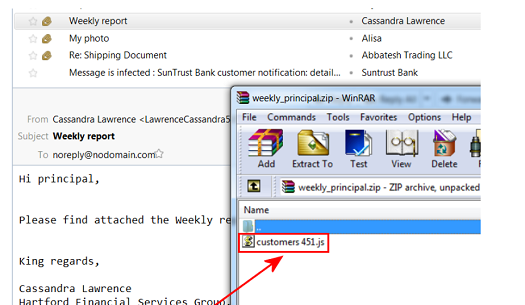 A malicious, compressed email attachment containing a script file\r\n(Source: Sophos)\r\n