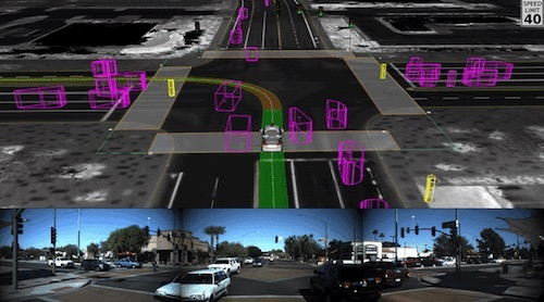 A virtual car preparing to make the tricky left-hand turn in Mesa, AZ, with a real-life counterpart in the same position below. Image: Waymo