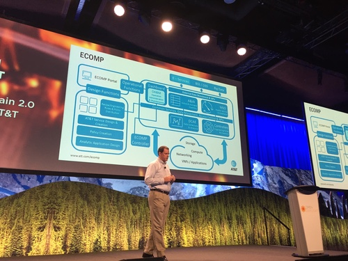AT&T's Chris Rice explains the elements of ECOMP at the OpenDaylight Summit.