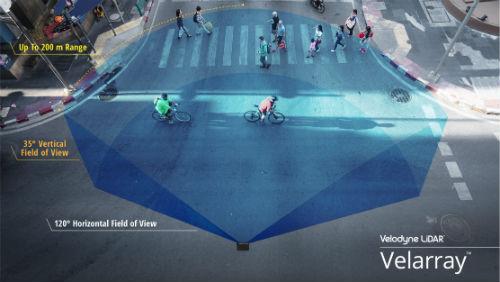 Velodyne's forthcoming Velarray LIDAR