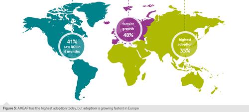 [Source: 2015 Vodafone M2M Barometer]