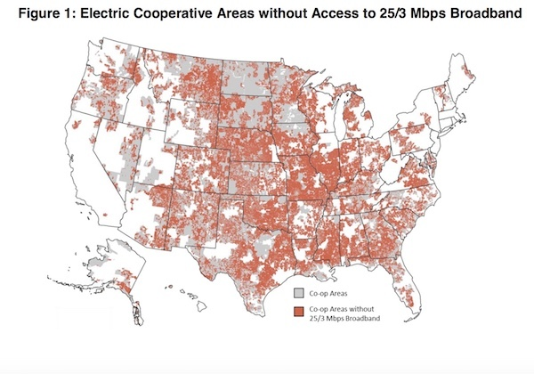 (Source: 'Unlocking the Value of Broadband for Co-op Consumer Members)
